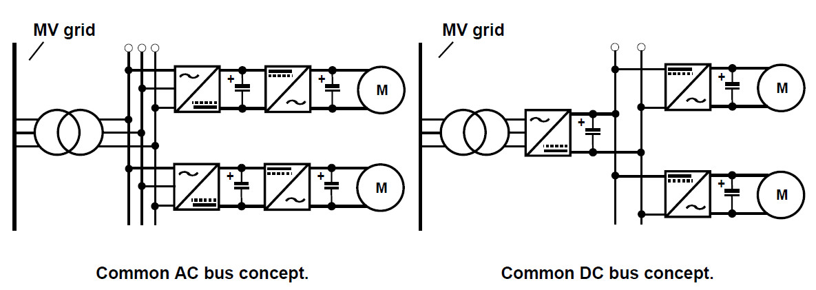 Difference between common AC bus and common DC bus VFD concepts