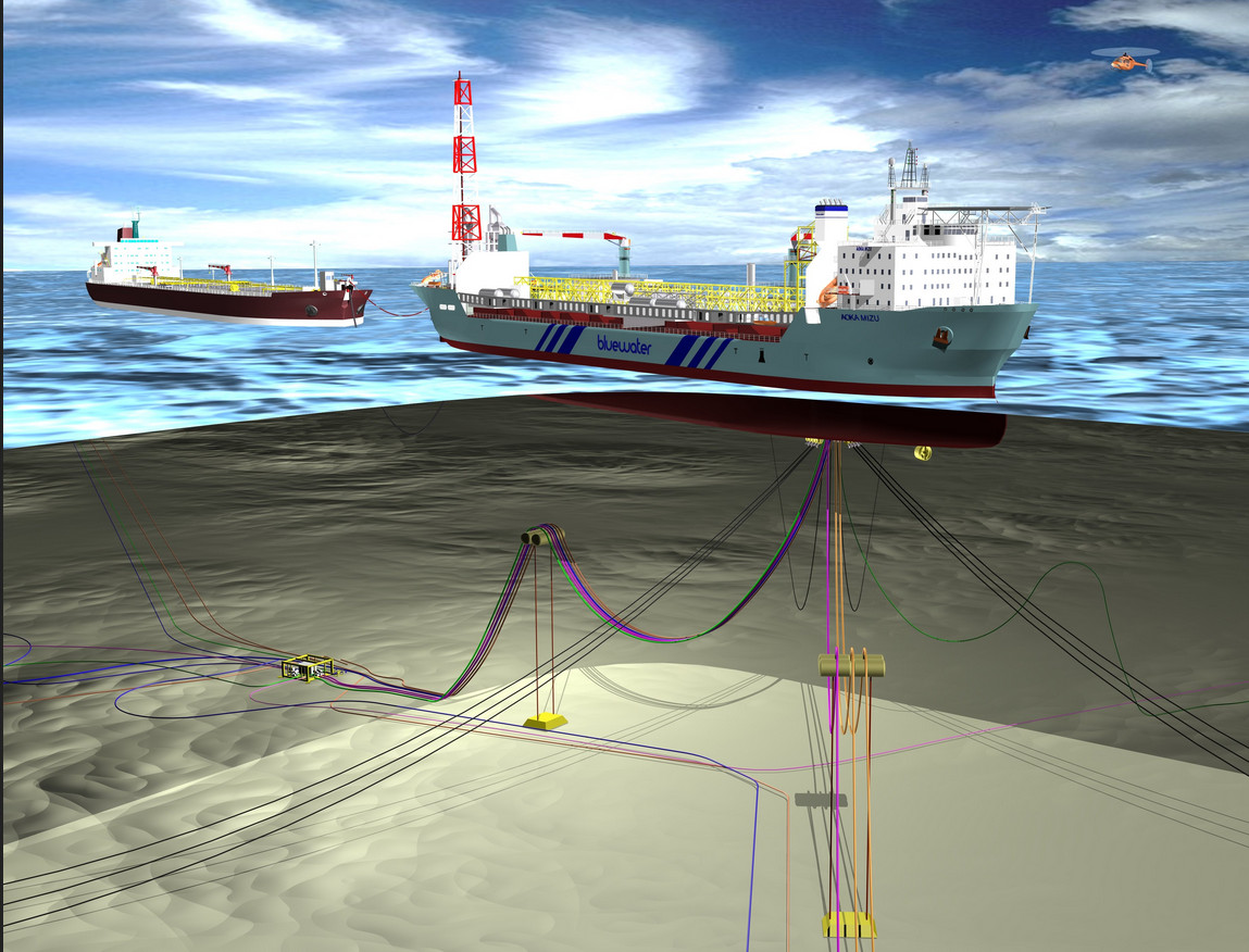 Depiction of dynamically positioned FPSO connected to subsea wells
