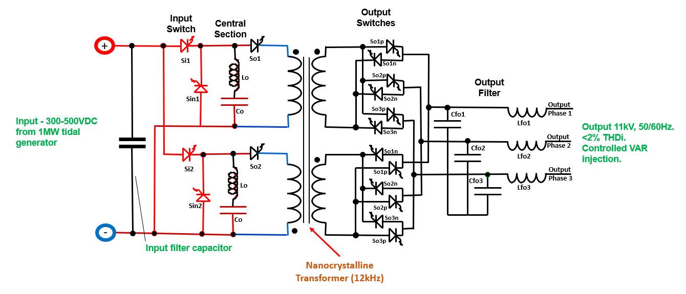 Schematic of Resonant Link converter for tidal generator (300-500VDC to 11kV)